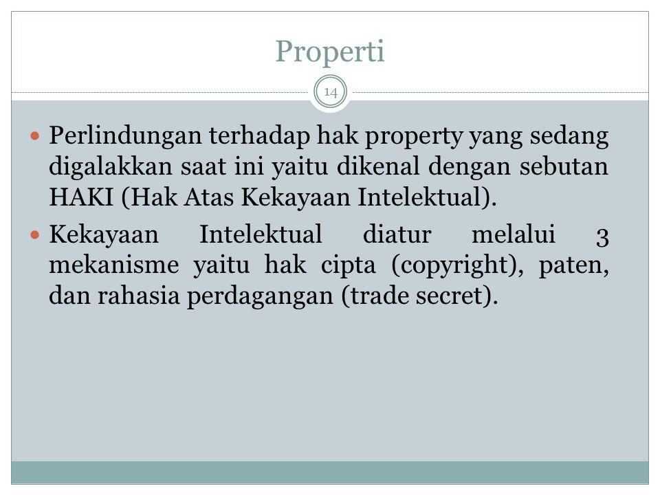 Properti Perlindungan terhadap hak property yang sedang digalakkan saat ini yaitu dikenal dengan sebutan HAKI (Hak Atas Kekayaan Intelektual).