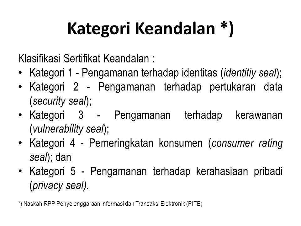 Kategori Keandalan *) Klasifikasi Sertifikat Keandalan :