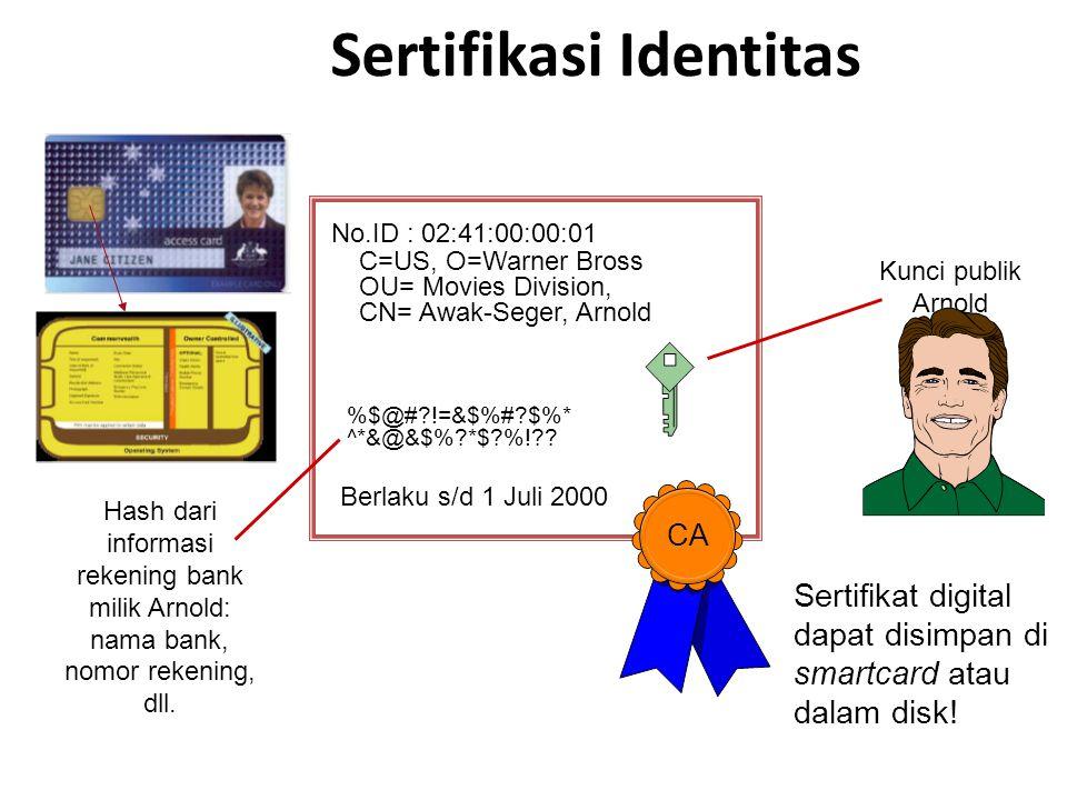 Sertifikasi Identitas
