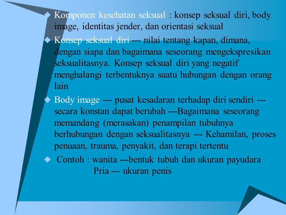 Komponen kesehatan seksual : konsep seksual diri, body image, identitas jender, dan orientasi seksual