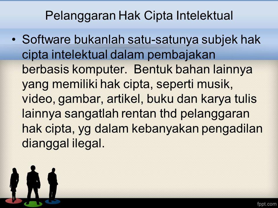 Pelanggaran Hak Cipta Intelektual