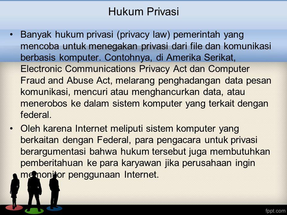 Hukum Privasi