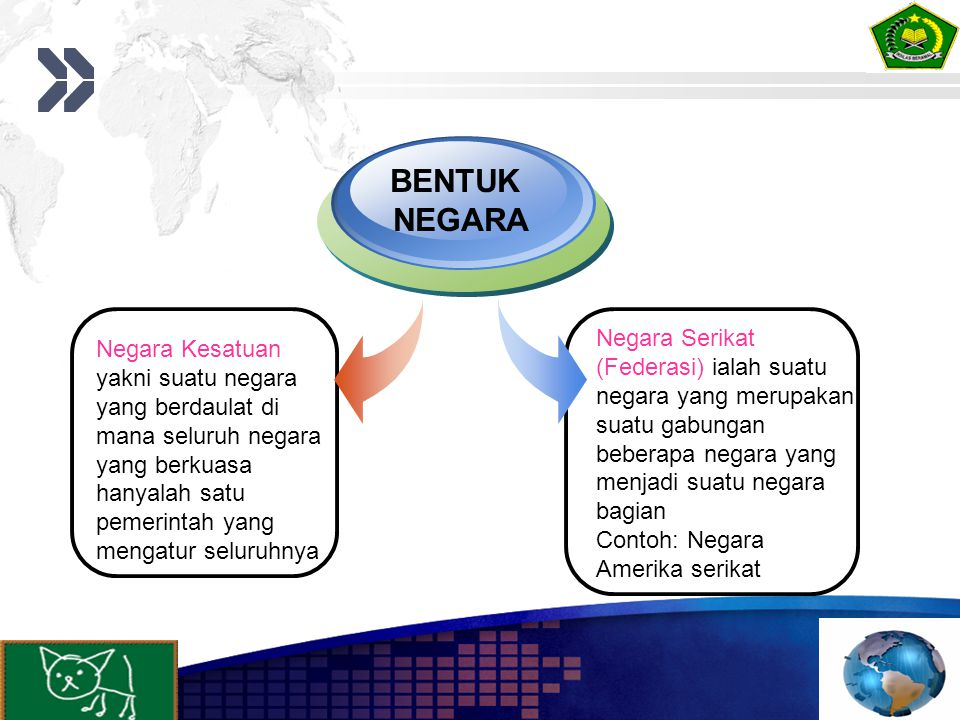 BENTUK NEGARA. Negara Serikat (Federasi) ialah suatu negara yang merupakan suatu gabungan beberapa negara yang menjadi suatu negara bagian.