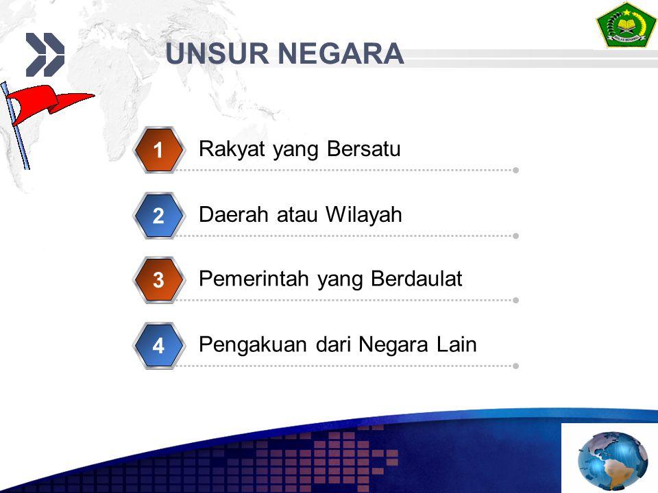 UNSUR NEGARA 1 Rakyat yang Bersatu 2 Daerah atau Wilayah 3