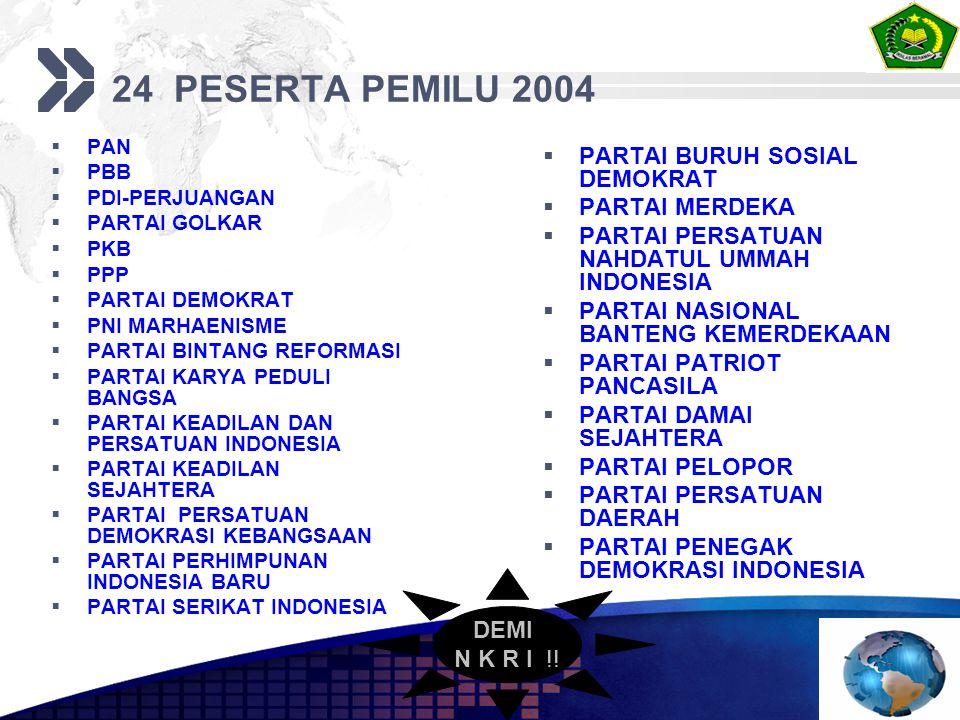24 PESERTA PEMILU 2004 PARTAI BURUH SOSIAL DEMOKRAT PARTAI MERDEKA