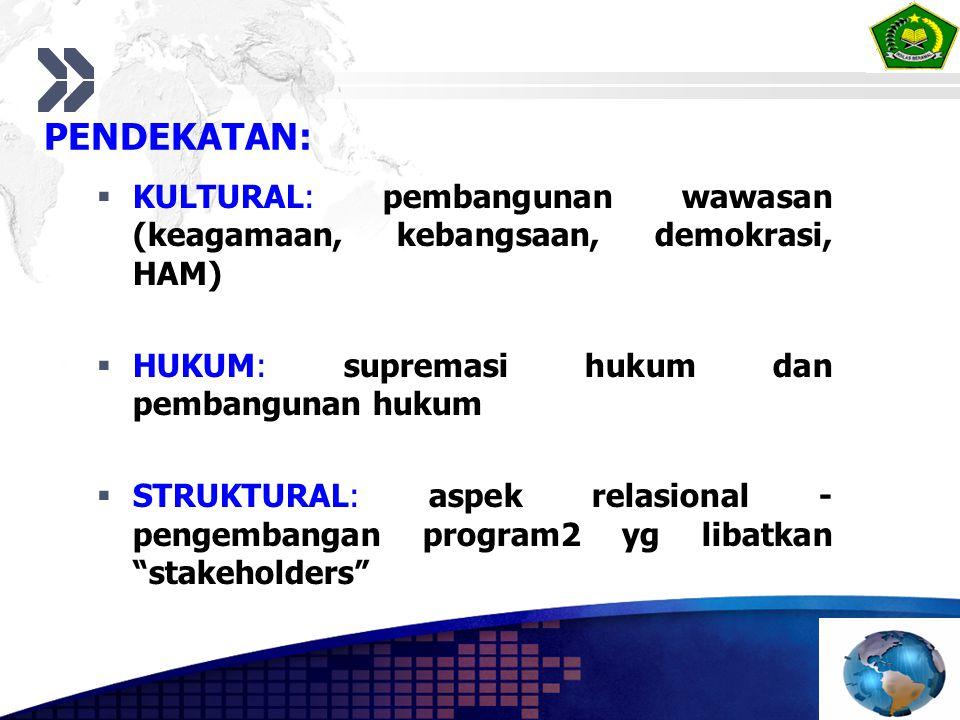 PENDEKATAN: KULTURAL: pembangunan wawasan (keagamaan, kebangsaan, demokrasi, HAM) HUKUM: supremasi hukum dan pembangunan hukum.