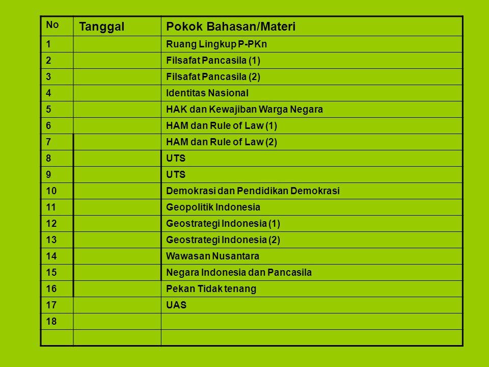 Tanggal Pokok Bahasan/Materi No 1 Ruang Lingkup P-PKn 2