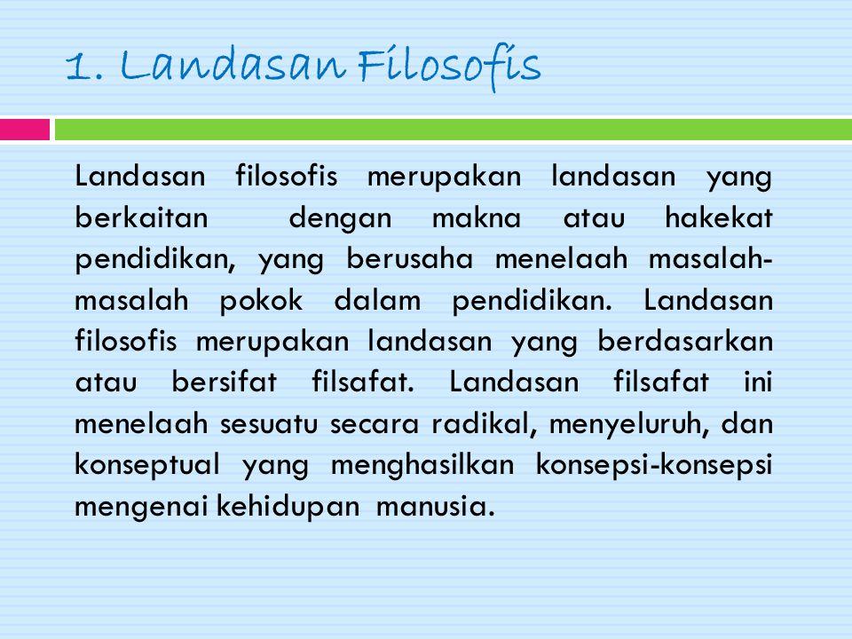 1. Landasan Filosofis