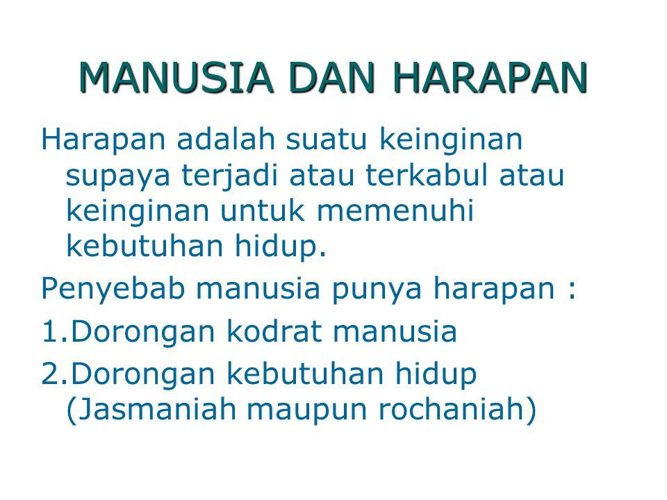 MANUSIA DAN HARAPAN