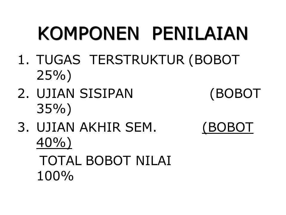 KOMPONEN PENILAIAN TUGAS TERSTRUKTUR (BOBOT 25%)