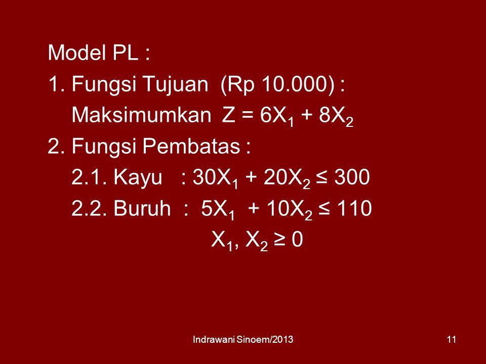 Model PL : 1. Fungsi Tujuan (Rp 10.000) : Maksimumkan Z = 6X1 + 8X2