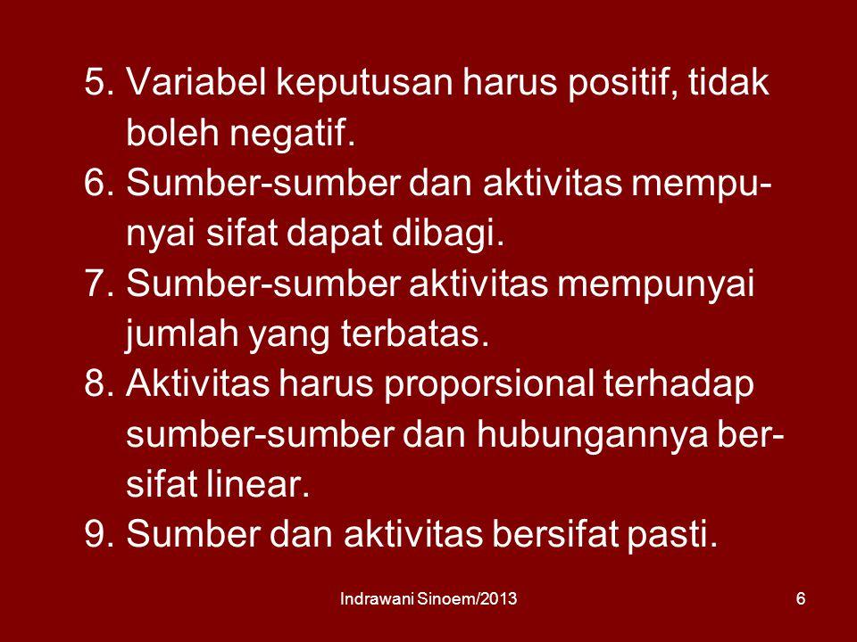 5. Variabel keputusan harus positif, tidak boleh negatif.