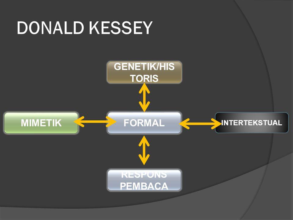 DONALD KESSEY GENETIK/HISTORIS MIMETIK FORMAL RESPONS PEMBACA