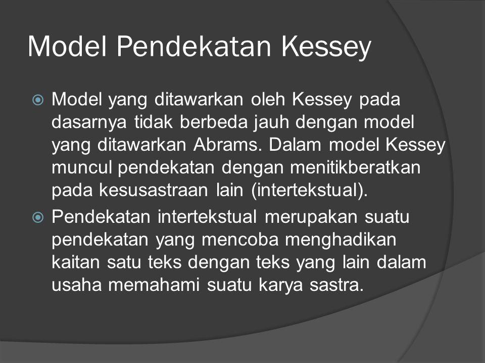 Model Pendekatan Kessey