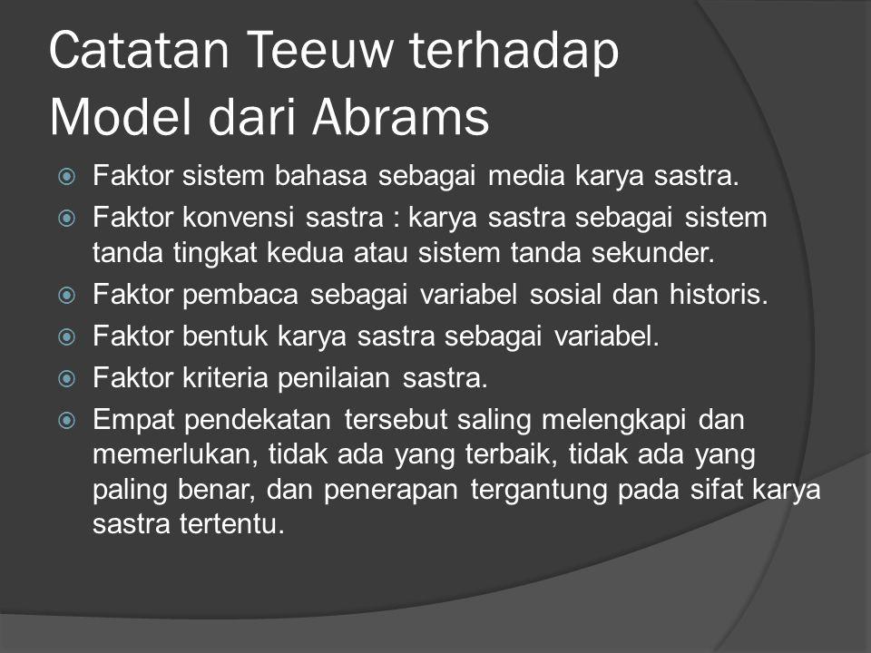 Catatan Teeuw terhadap Model dari Abrams