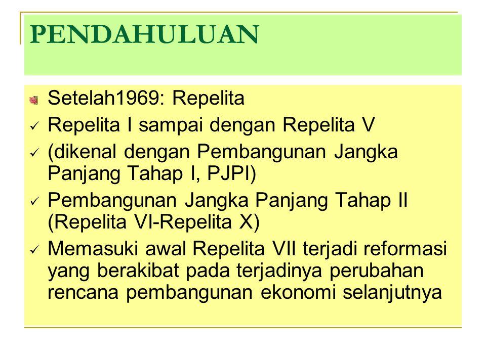 PENDAHULUAN Setelah1969: Repelita Repelita I sampai dengan Repelita V