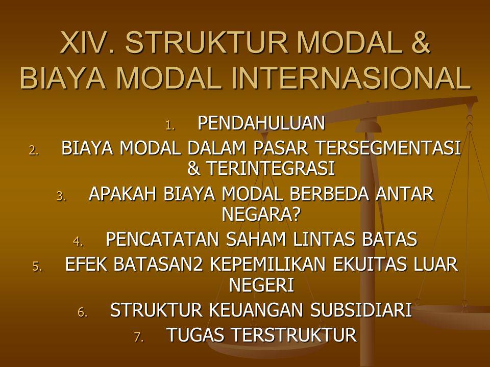 XIV. STRUKTUR MODAL & BIAYA MODAL INTERNASIONAL