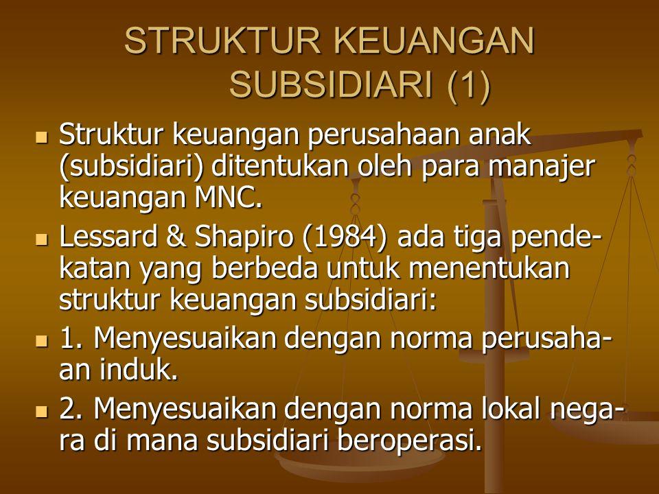 STRUKTUR KEUANGAN SUBSIDIARI (1)