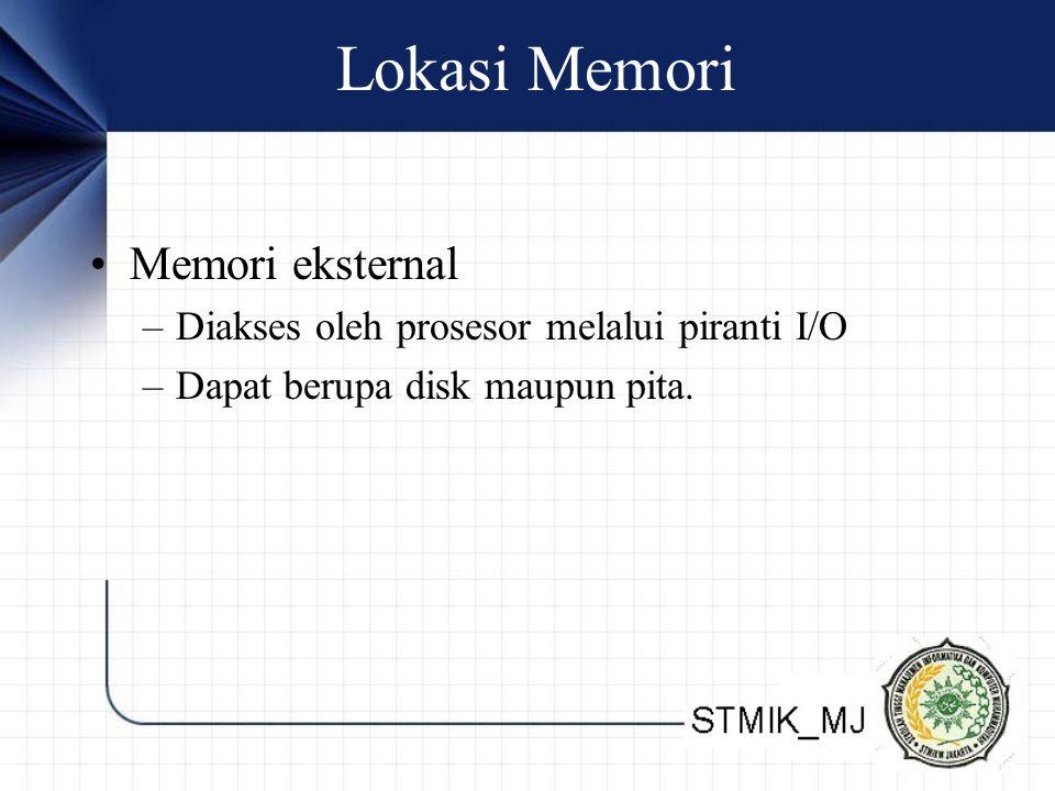 Lokasi Memori Memori eksternal