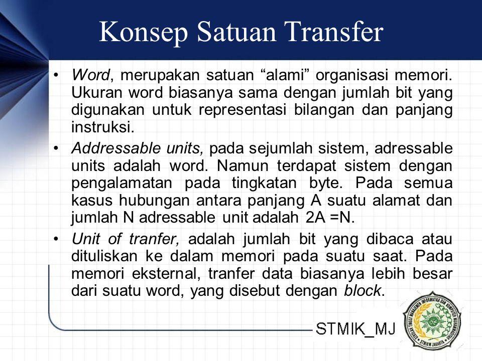 Konsep Satuan Transfer