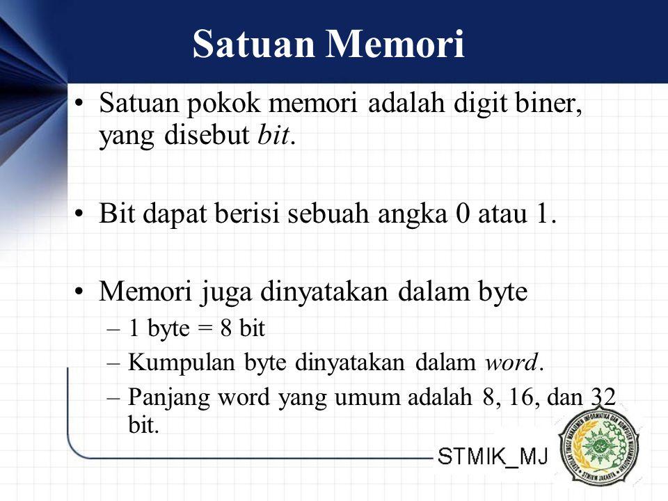 Satuan Memori Satuan pokok memori adalah digit biner, yang disebut bit. Bit dapat berisi sebuah angka 0 atau 1.