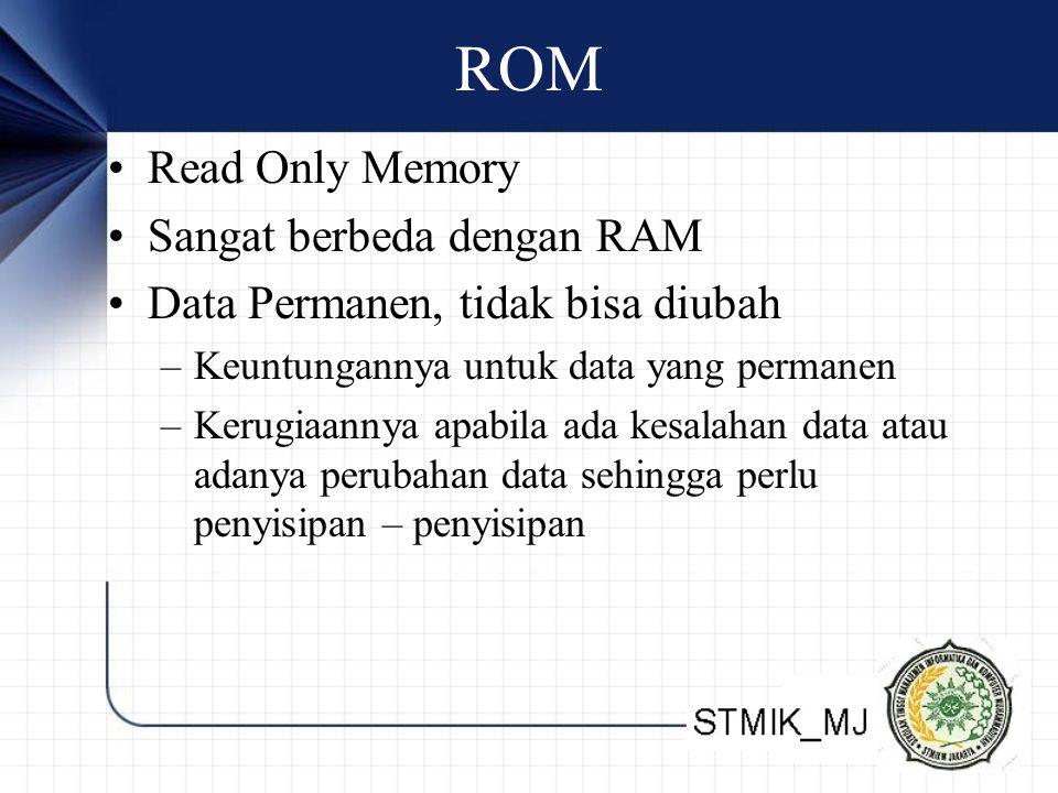ROM Read Only Memory Sangat berbeda dengan RAM