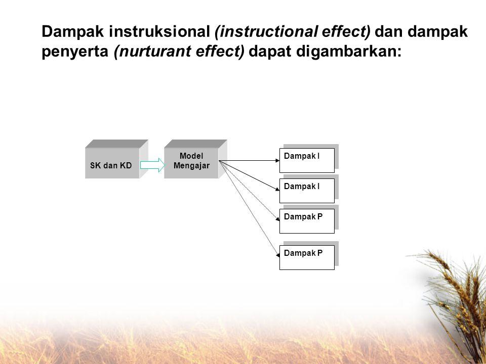 Dampak instruksional (instructional effect) dan dampak penyerta (nurturant effect) dapat digambarkan: