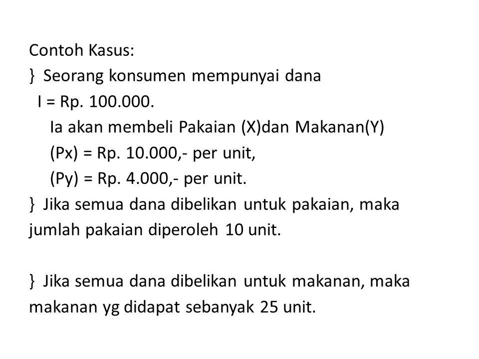Contoh Kasus: } Seorang konsumen mempunyai dana I = Rp. 100. 000