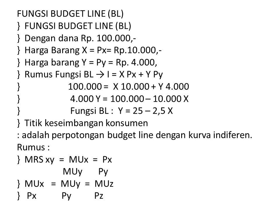 FUNGSI BUDGET LINE (BL) } FUNGSI BUDGET LINE (BL) } Dengan dana Rp.