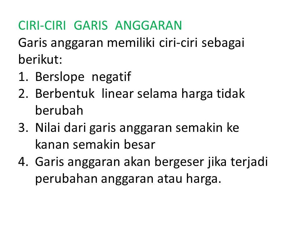CIRI-CIRI GARIS ANGGARAN