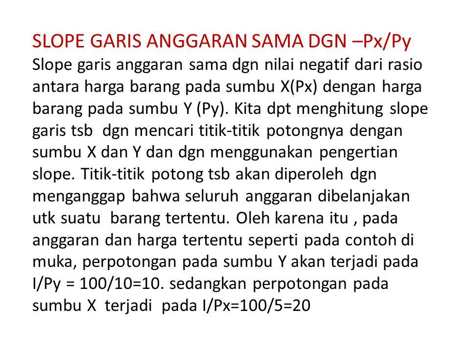 SLOPE GARIS ANGGARAN SAMA DGN –Px/Py