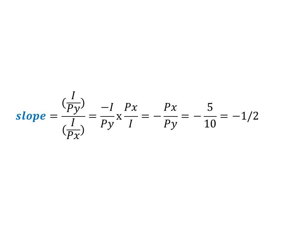 𝒔𝒍𝒐𝒑𝒆= ( 𝐼 𝑃𝑦 ) ( 𝐼 𝑃𝑥 ) = −𝐼 𝑃𝑦 x 𝑃𝑥 𝐼 =− 𝑃𝑥 𝑃𝑦 =− 5 10 =−1/2