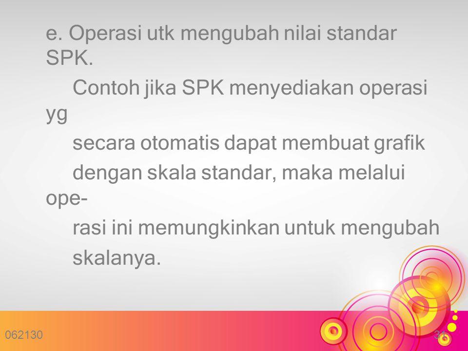 e. Operasi utk mengubah nilai standar SPK