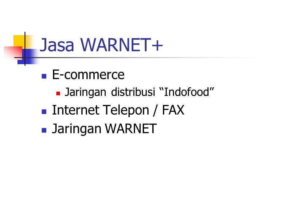 Jasa WARNET+ E-commerce Internet Telepon / FAX Jaringan WARNET