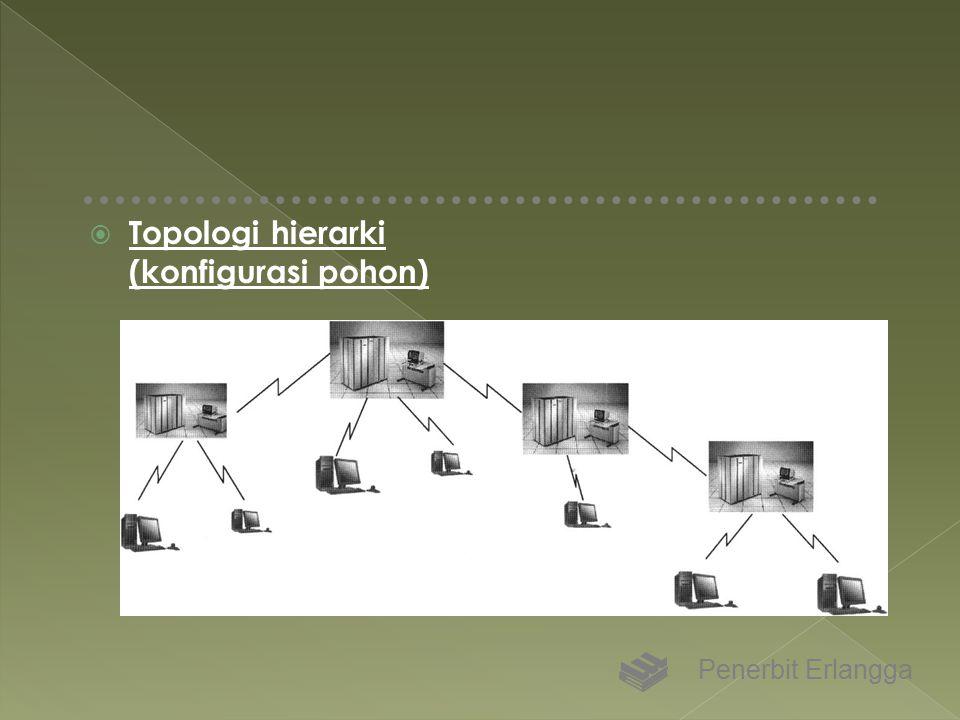 Topologi hierarki (konfigurasi pohon)