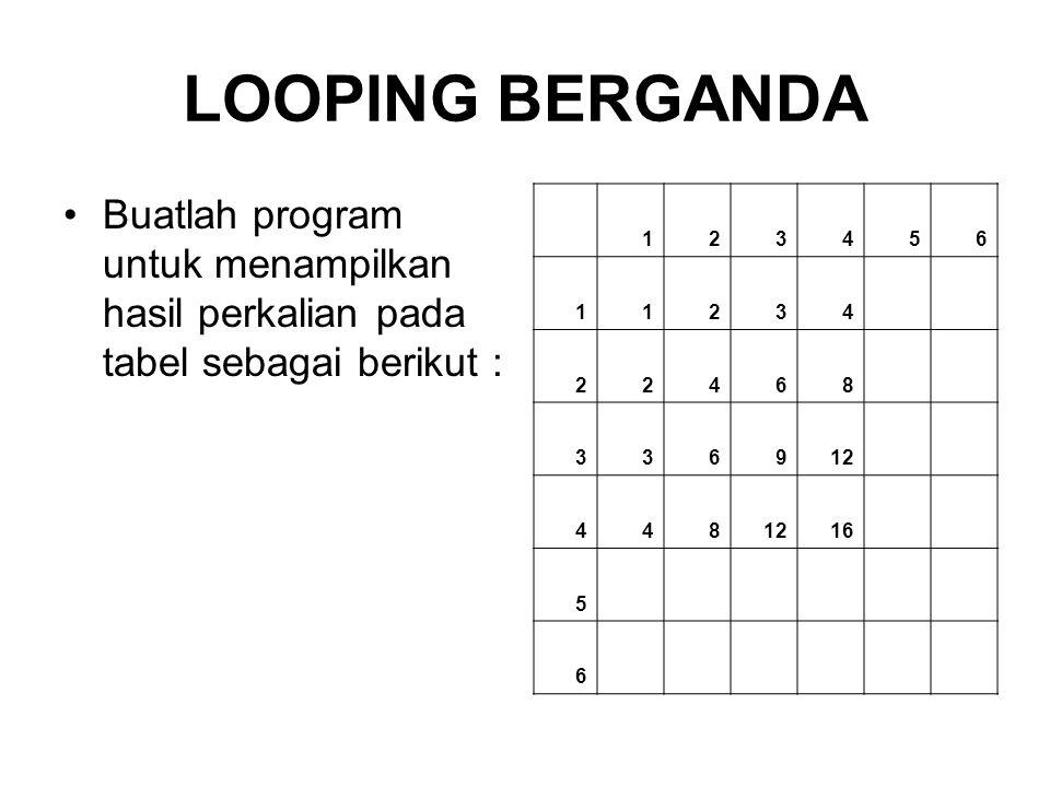 LOOPING BERGANDA Buatlah program untuk menampilkan hasil perkalian pada tabel sebagai berikut : 1.