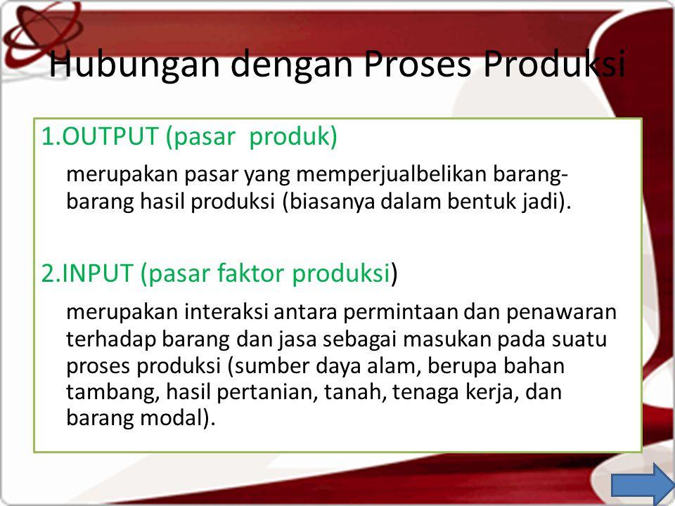 Hubungan dengan Proses Produksi