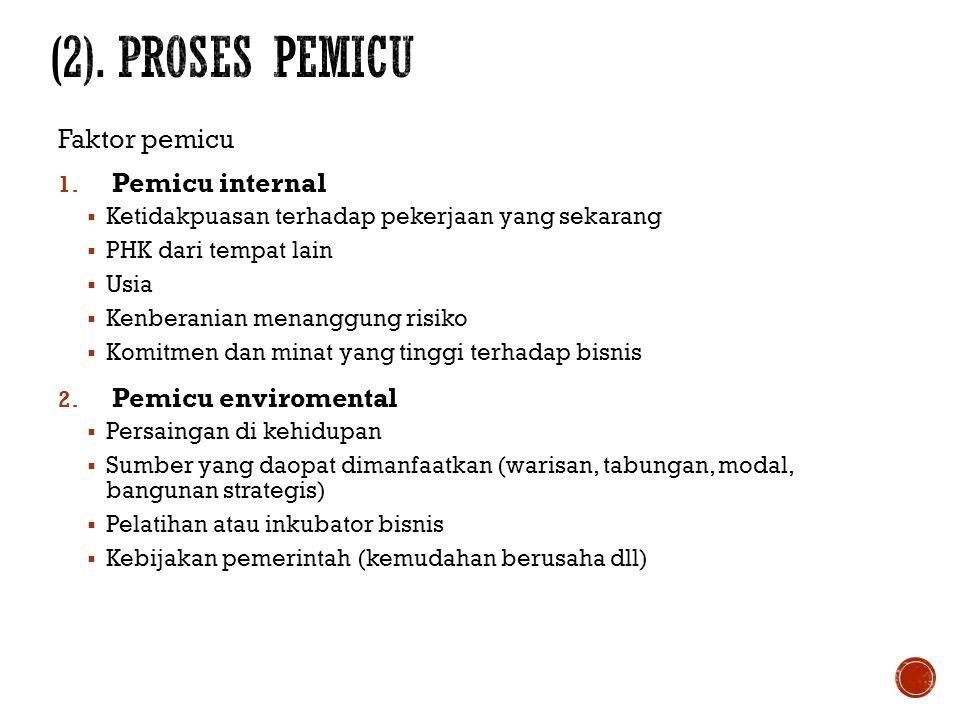 (2). PROSES PEMICU Faktor pemicu Pemicu internal Pemicu enviromental