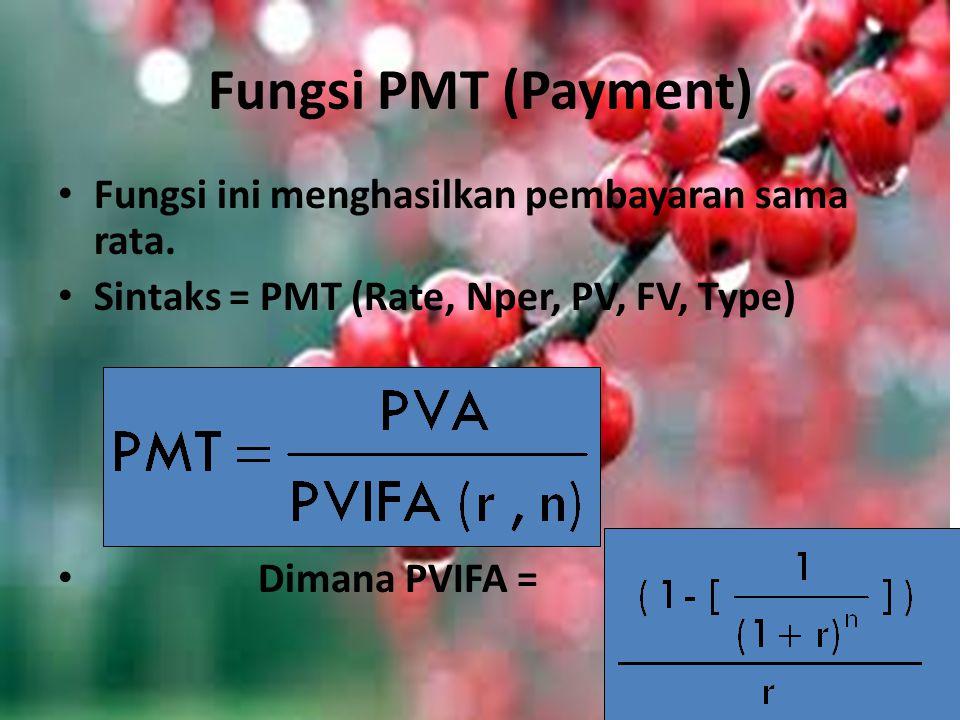 Fungsi PMT (Payment) Fungsi ini menghasilkan pembayaran sama rata.