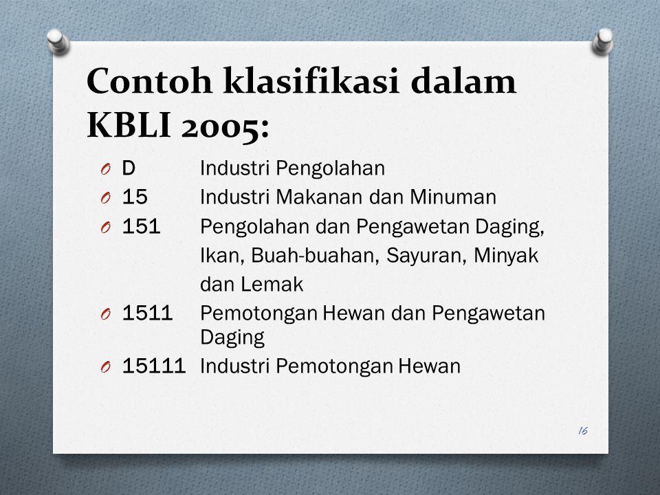Contoh klasifikasi dalam KBLI 2005: