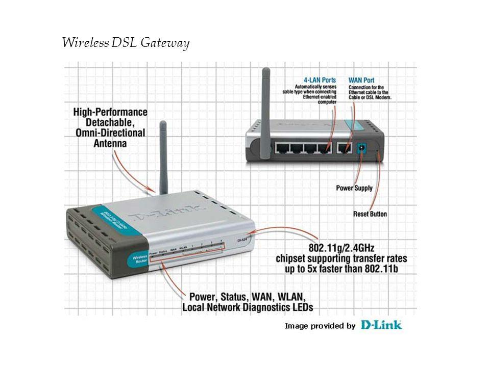 Wireless DSL Gateway