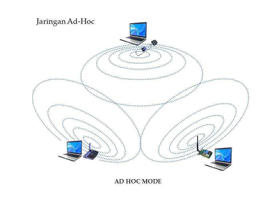 Jaringan Ad-Hoc AD HOC MODE
