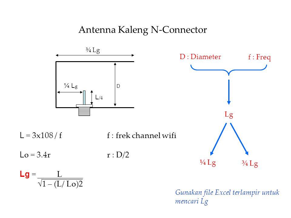 Antenna Kaleng N-Connector