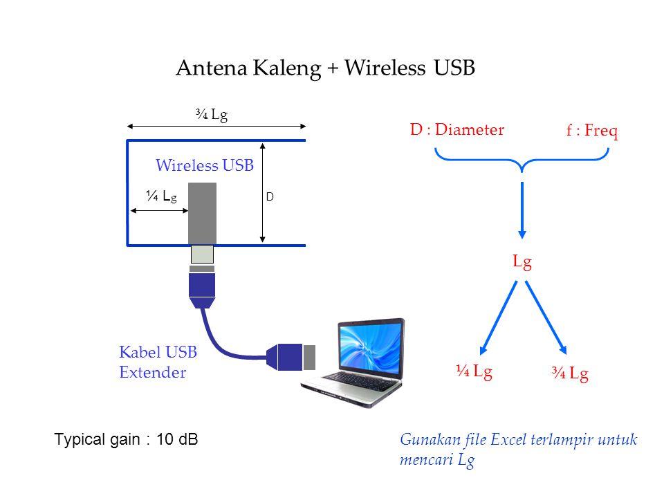 Antena Kaleng + Wireless USB