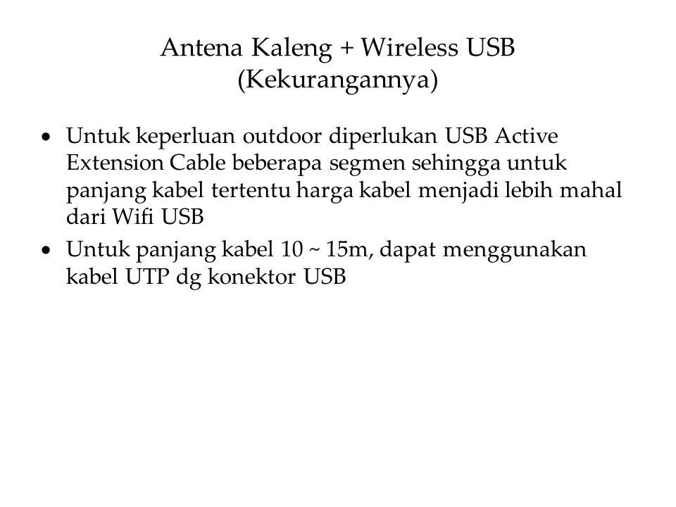 Antena Kaleng + Wireless USB (Kekurangannya)