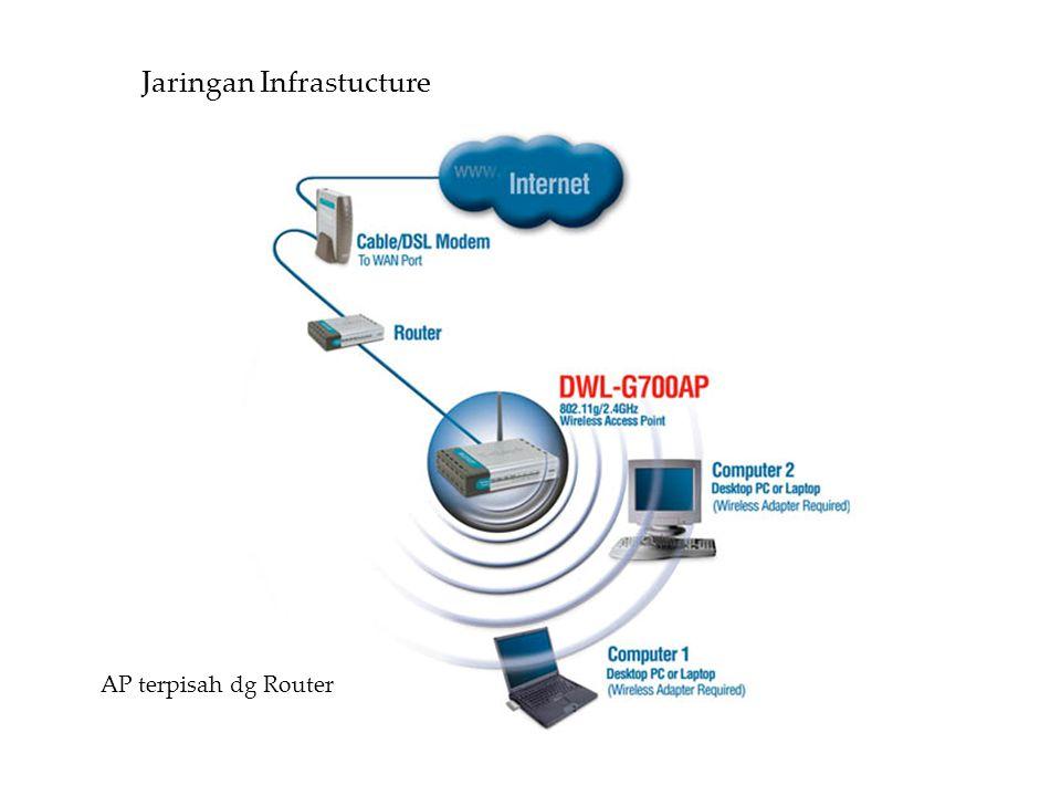 Jaringan Infrastucture