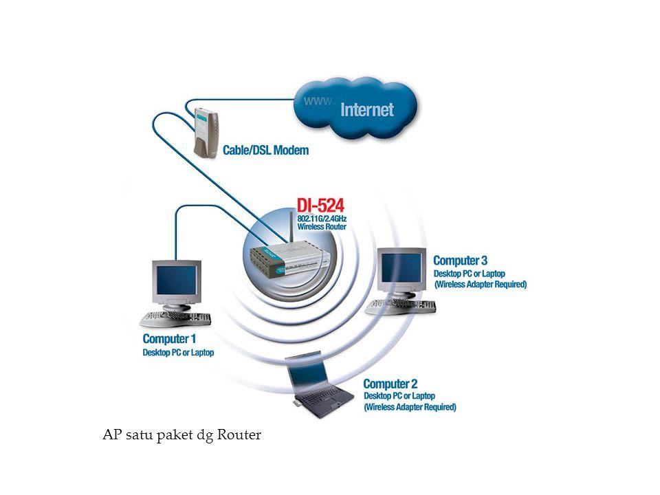 AP satu paket dg Router