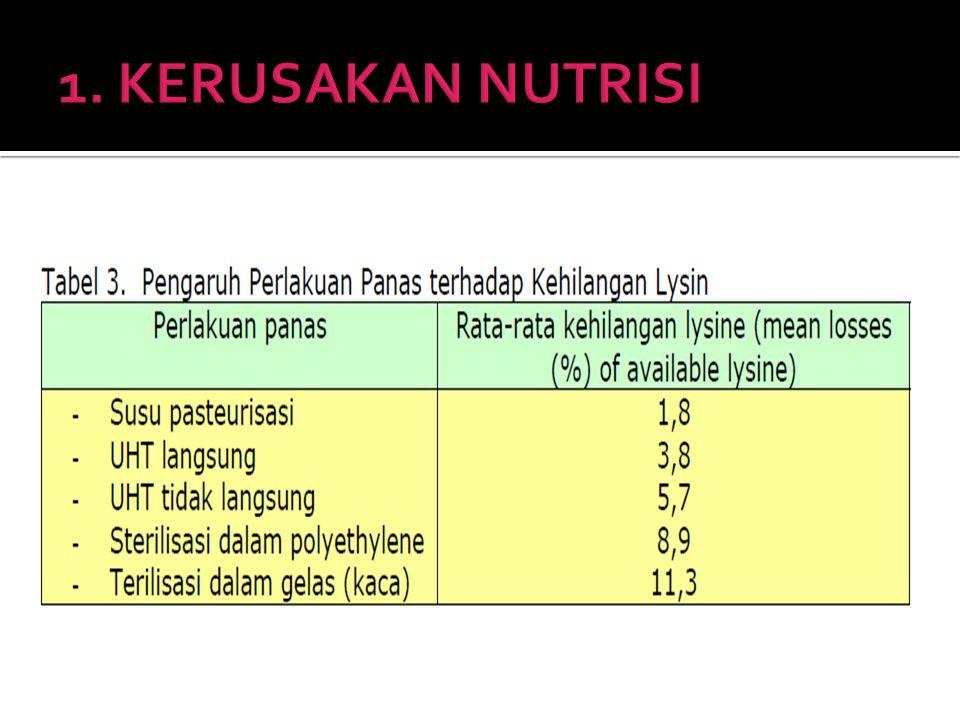 1. KERUSAKAN NUTRISI