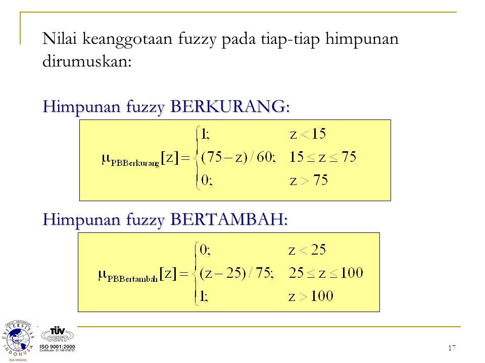 Nilai keanggotaan fuzzy pada tiap-tiap himpunan dirumuskan: Himpunan fuzzy BERKURANG: Himpunan fuzzy BERTAMBAH: