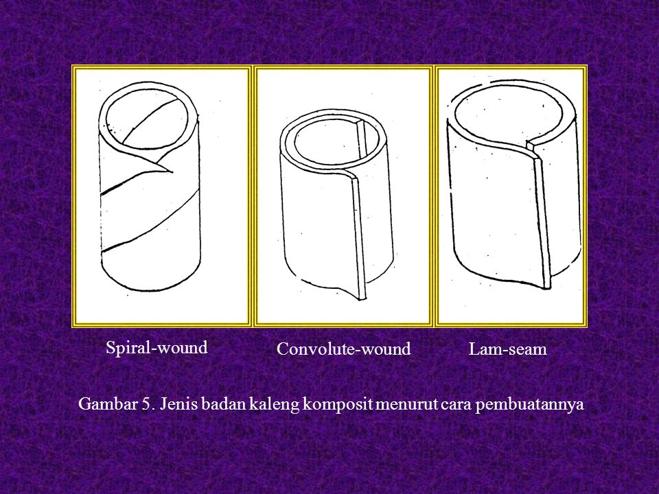 Spiral-wound Convolute-wound. Lam-seam. Gambar 5.